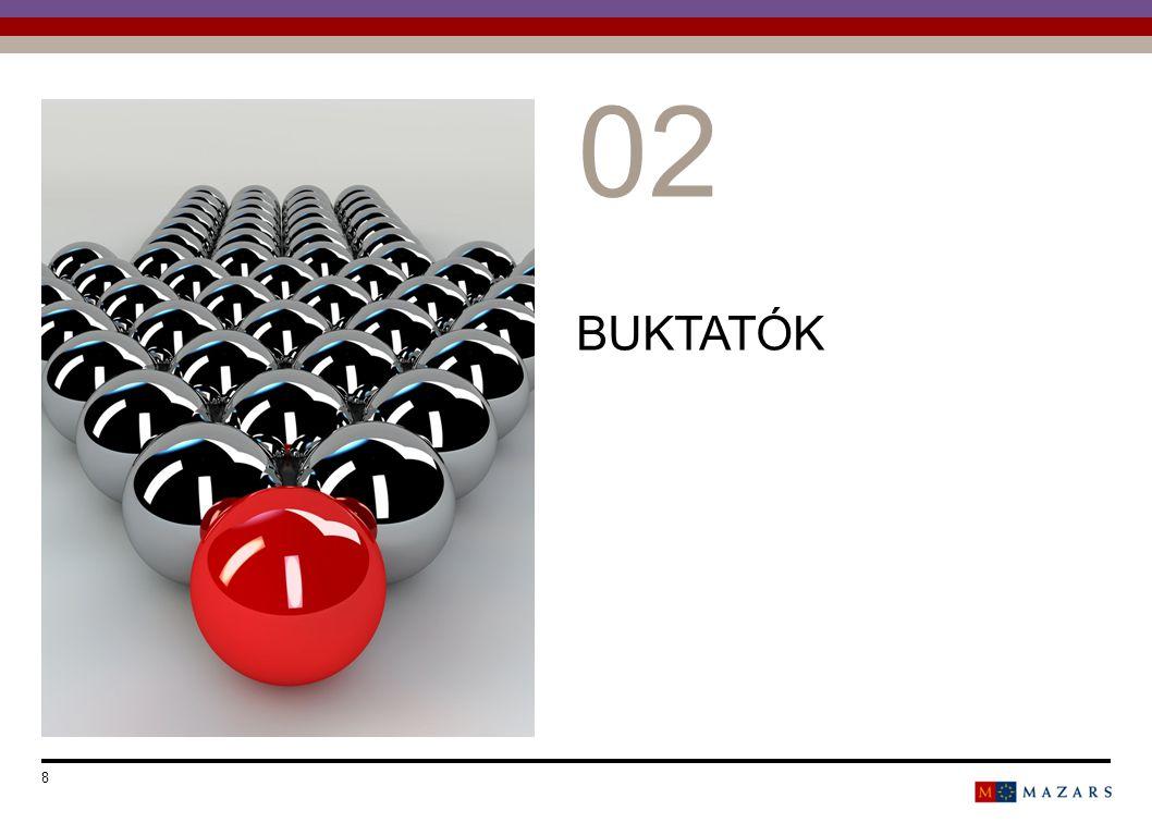 BUKTATÓK Date 8 Titre de la présentation 02