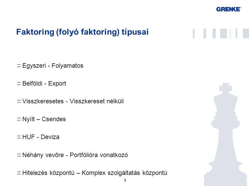 3 3 Faktoring (folyó faktoring) típusai Egyszeri - Folyamatos Belföldi - Export Visszkeresetes - Visszkereset nélküli Nyílt – Csendes HUF - Deviza Néhány vevőre - Portfólióra vonatkozó Hitelezés központú – Komplex szolgáltatás központú