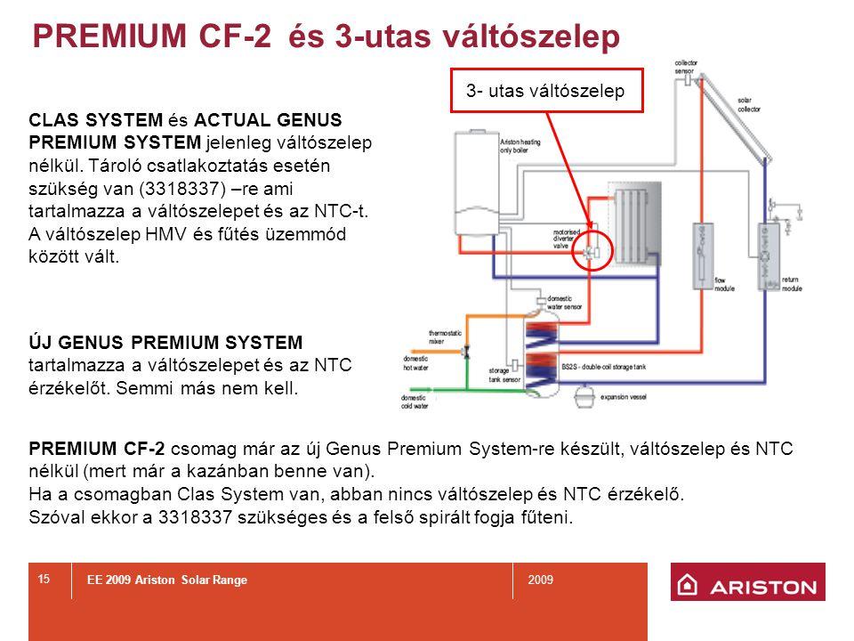 EE 2009 Ariston Solar Range2009 15 PREMIUM CF-2és 3-utas váltószelep CLAS SYSTEM és ACTUAL GENUS PREMIUM SYSTEM jelenleg váltószelep nélkül.