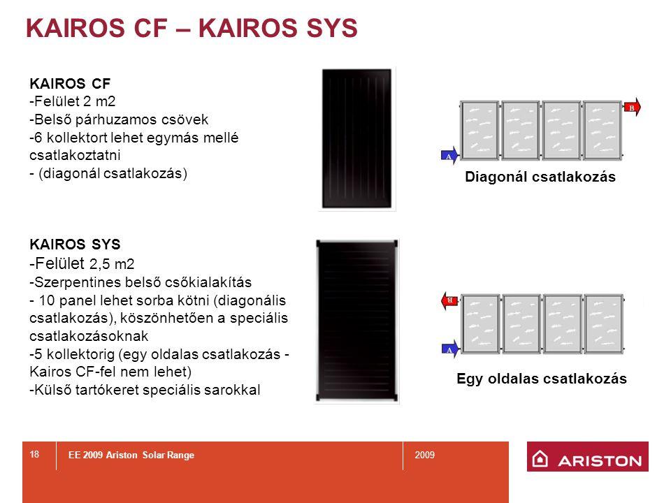 EE 2009 Ariston Solar Range2009 18 KAIROS CF – KAIROS SYS KAIROS CF -Felület 2 m2 -Belső párhuzamos csövek -6 kollektort lehet egymás mellé csatlakoztatni - (diagonál csatlakozás) KAIROS SYS -Felület 2,5 m2 -Szerpentines belső csőkialakítás - 10 panel lehet sorba kötni (diagonális csatlakozás), köszönhetően a speciális csatlakozásoknak -5 kollektorig (egy oldalas csatlakozás - Kairos CF-fel nem lehet) -Külső tartókeret speciális sarokkal Diagonál csatlakozás Egy oldalas csatlakozás