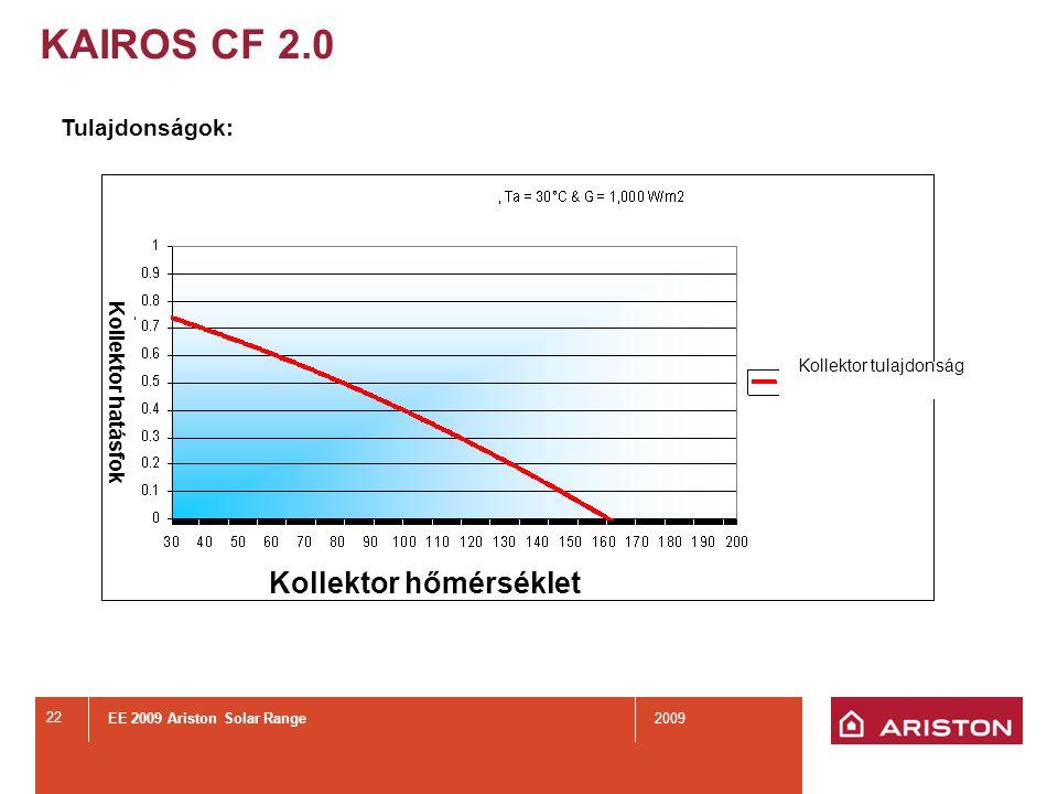 EE 2009 Ariston Solar Range2009 22 Tulajdonságok: KAIROS CF 2.0 Kollektor hőmérséklet Kollektor hatásfok Kollektor tulajdonság