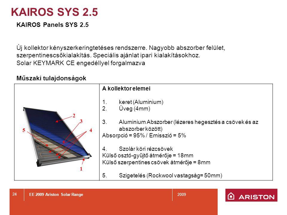 EE 2009 Ariston Solar Range2009 24 KAIROS Panels SYS 2.5 Új kollektor kényszerkeringtetéses rendszerre.