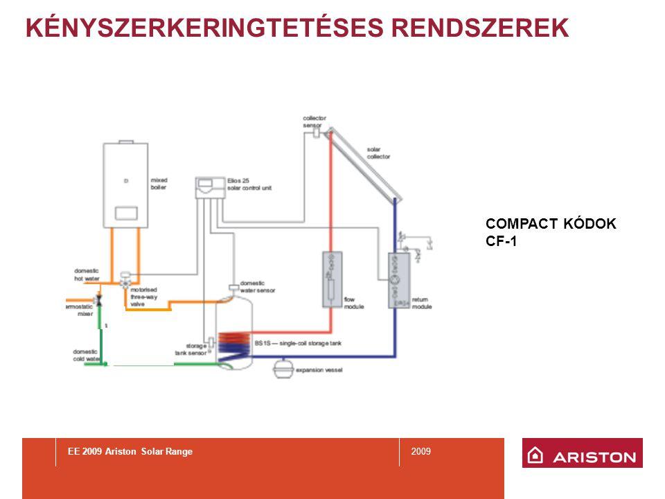 EE 2009 Ariston Solar Range2009 COMPACT KÓDOK CF-1 KÉNYSZERKERINGTETÉSES RENDSZEREK