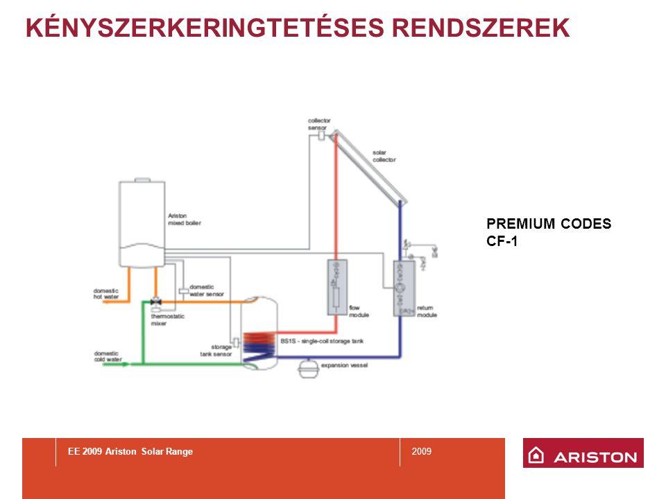 EE 2009 Ariston Solar Range2009 PREMIUM CODES CF-1 KÉNYSZERKERINGTETÉSES RENDSZEREK