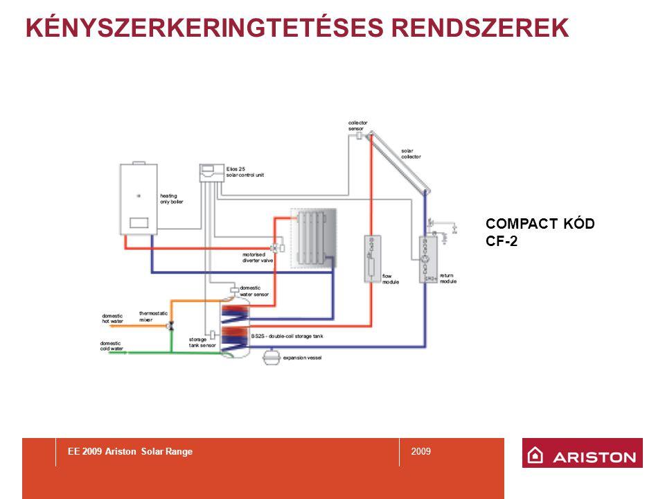 EE 2009 Ariston Solar Range2009 COMPACT KÓD CF-2 KÉNYSZERKERINGTETÉSES RENDSZEREK