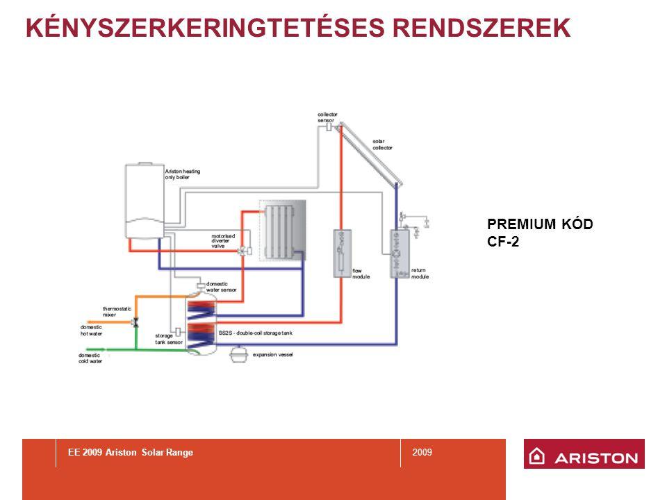 EE 2009 Ariston Solar Range2009 KÉNYSZERKERINGTETÉSES RENDSZEREK PREMIUM KÓD CF-2