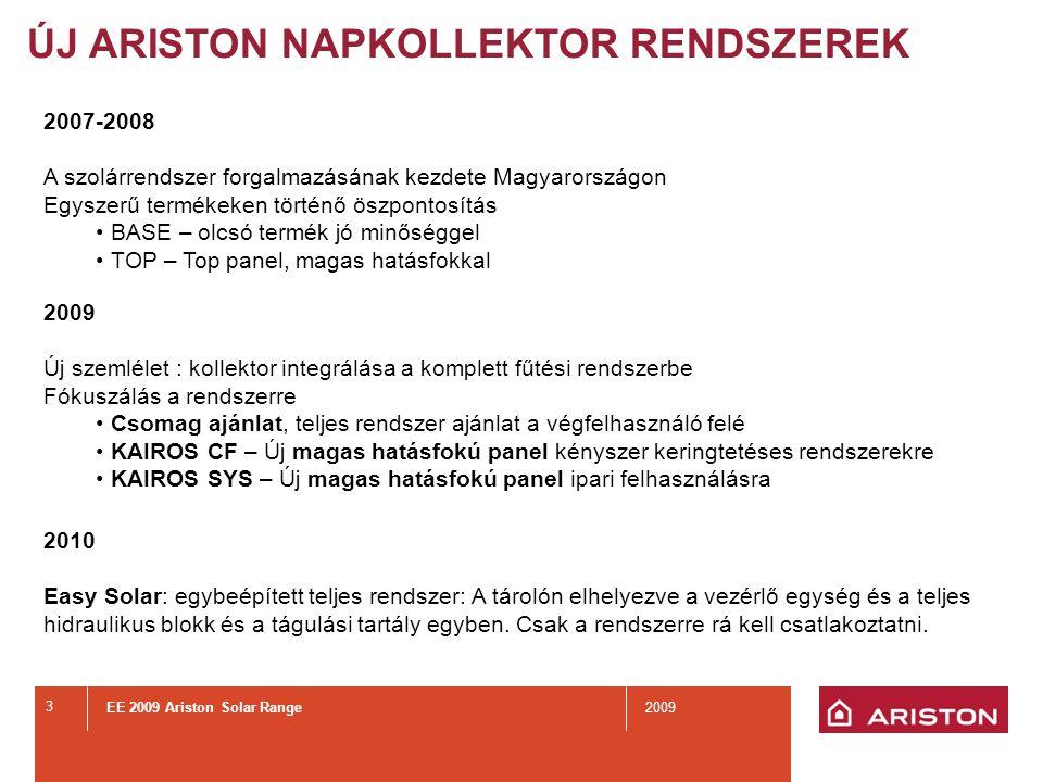 EE 2009 Ariston Solar Range2009 Új szemlélet : kollektor integrálása a komplett fűtési rendszerbe Fókuszálás a rendszerre Csomag ajánlat, teljes rendszer ajánlat a végfelhasználó felé KAIROS CF – Új magas hatásfokú panel kényszer keringtetéses rendszerekre KAIROS SYS – Új magas hatásfokú panel ipari felhasználásra 3 2007-2008 A szolárrendszer forgalmazásának kezdete Magyarországon Egyszerű termékeken történő öszpontosítás BASE – olcsó termék jó minőséggel TOP – Top panel, magas hatásfokkal 2010 Easy Solar: egybeépített teljes rendszer: A tárolón elhelyezve a vezérlő egység és a teljes hidraulikus blokk és a tágulási tartály egyben.