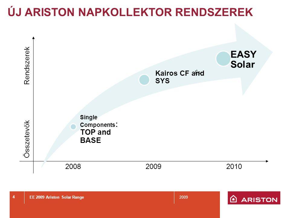 EE 2009 Ariston Solar Range2009 44 200820092010 Összetevők Rendszerek Single Components : TOP and BASE Kairos CF and SYS EASY Solar ÚJ ARISTON NAPKOLLEKTOR RENDSZEREK És