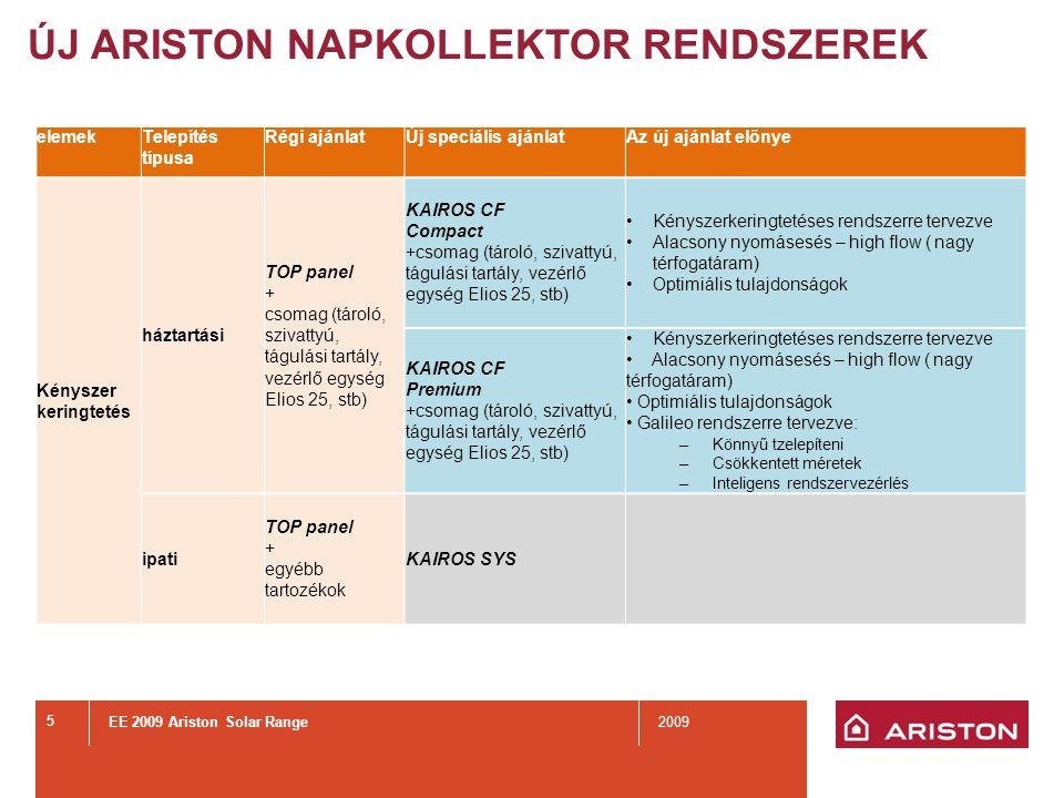 EE 2009 Ariston Solar Range2009 55 elemekTelepítés típusa Régi ajánlatÚj speciális ajánlatAz új ajánlat előnye Kényszer keringtetés háztartási TOP panel + csomag (tároló, szivattyú, tágulási tartály, vezérlő egység Elios 25, stb) KAIROS CF Compact +csomag (tároló, szivattyú, tágulási tartály, vezérlő egység Elios 25, stb) Kényszerkeringtetéses rendszerre tervezve Alacsony nyomásesés – high flow ( nagy térfogatáram) Optimiális tulajdonságok KAIROS CF Premium +csomag (tároló, szivattyú, tágulási tartály, vezérlő egység Elios 25, stb) Kényszerkeringtetéses rendszerre tervezve Alacsony nyomásesés – high flow ( nagy térfogatáram) Optimiális tulajdonságok Galileo rendszerre tervezve: –Könnyű tzelepíteni –Csökkentett méretek –Inteligens rendszervezérlés ipati TOP panel + egyébb tartozékok KAIROS SYS ÚJ ARISTON NAPKOLLEKTOR RENDSZEREK