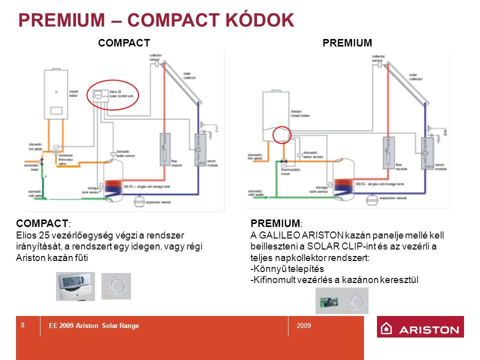 EE 2009 Ariston Solar Range2009 8 PREMIUM – COMPACT KÓDOK COMPACTPREMIUM COMPACT : Elios 25 vezérlőegység végzi a rendszer irányítását, a rendszert egy idegen, vagy régi Ariston kazán fűti PREMIUM : A GALILEO ARISTON kazán panelje mellé kell beilleszteni a SOLAR CLIP-int és az vezérli a teljes napkollektor rendszert: -Könnyű telepítés -Kifinomult vezérlés a kazánon keresztül