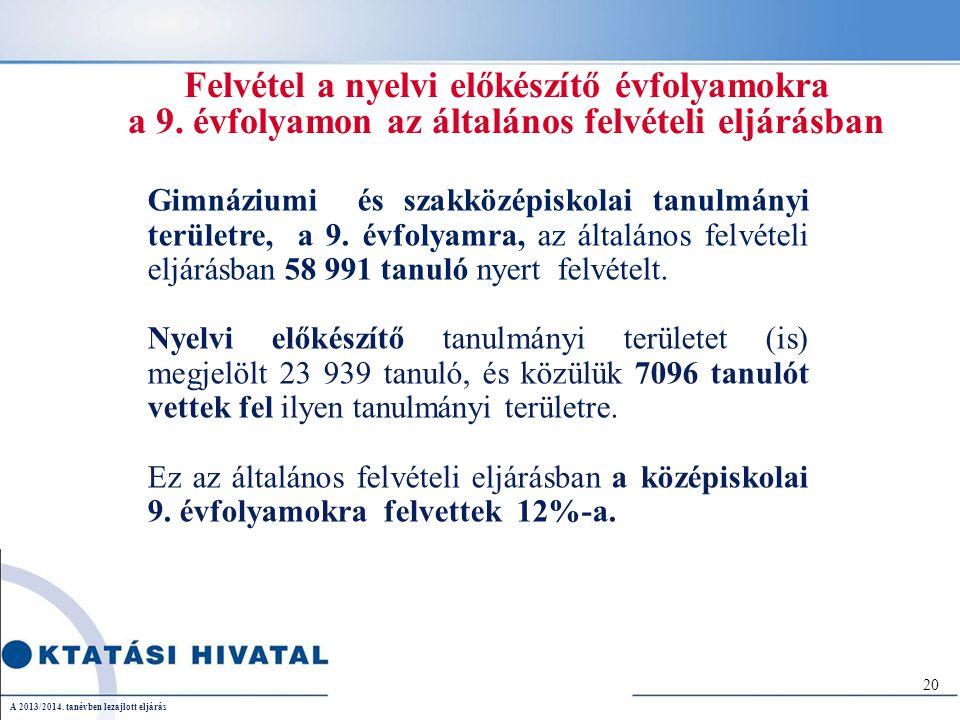 20 A 2013/2014. tanévben lezajlott eljárás Felvétel a nyelvi előkészítő évfolyamokra a 9.