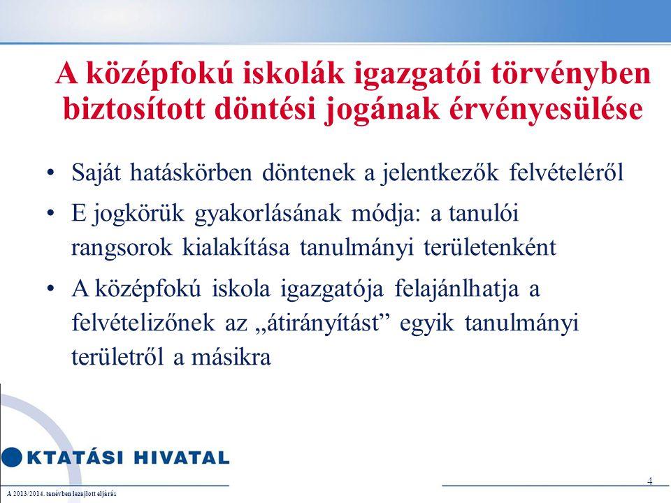 25 Szakközépiskolai szakmacsoportok betöltöttsége a 2014/2015-ös tanévre A 2013/2014.