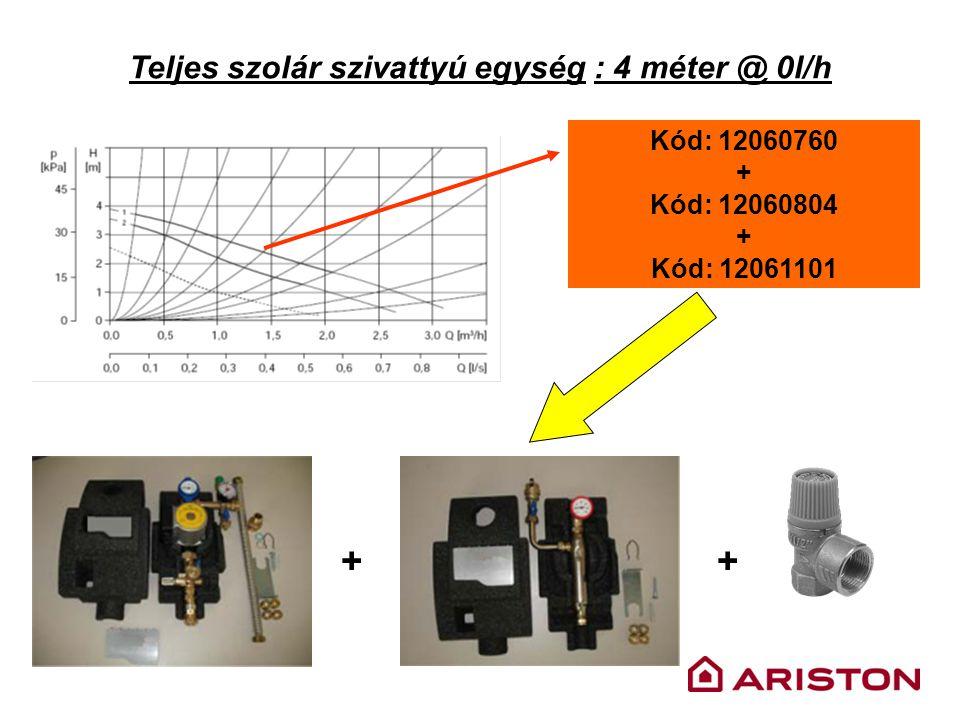 Teljes szolár szivattyú egység : 4 méter @ 0l/h Kód: 12060760 + Kód: 12060804 + Kód: 12061101 ++