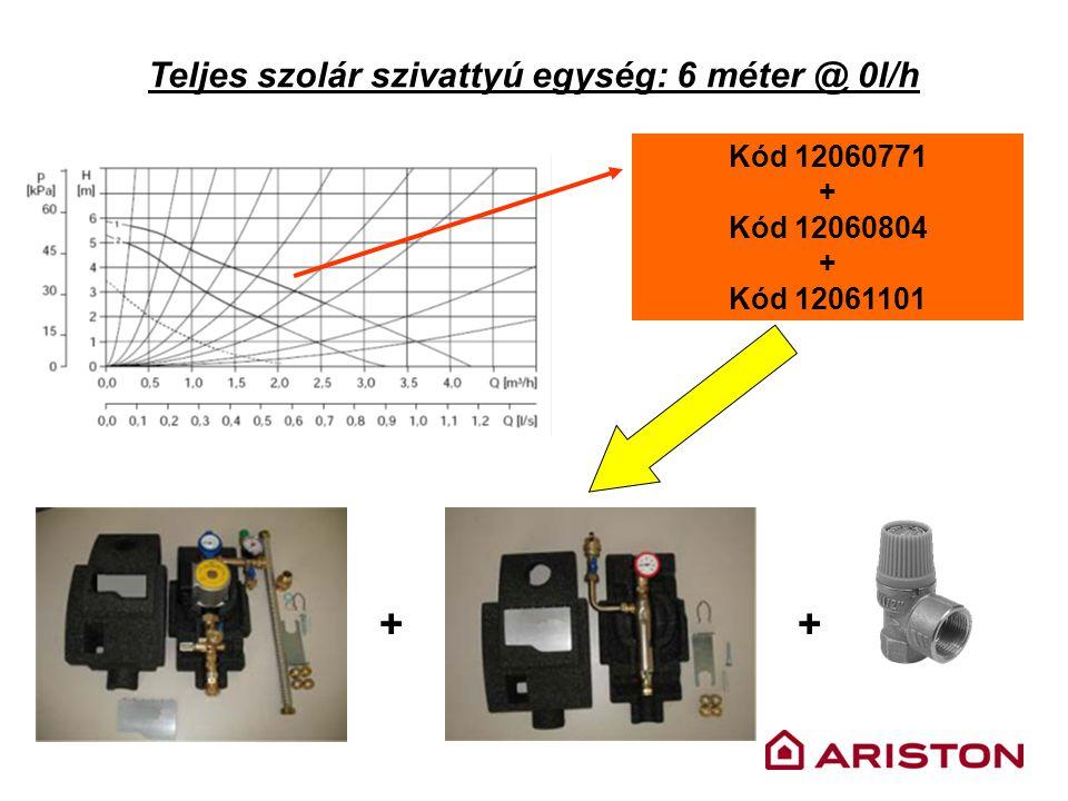 Teljes szolár szivattyú egység: 6 méter @ 0l/h Kód 12060771 + Kód 12060804 + Kód 12061101 ++