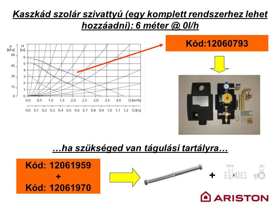 Kaszkád szolár szivattyú (egy komplett rendszerhez lehet hozzáadni): 6 méter @ 0l/h Kód:12060793 …ha szükséged van tágulási tartályra… Kód: 12061959 +