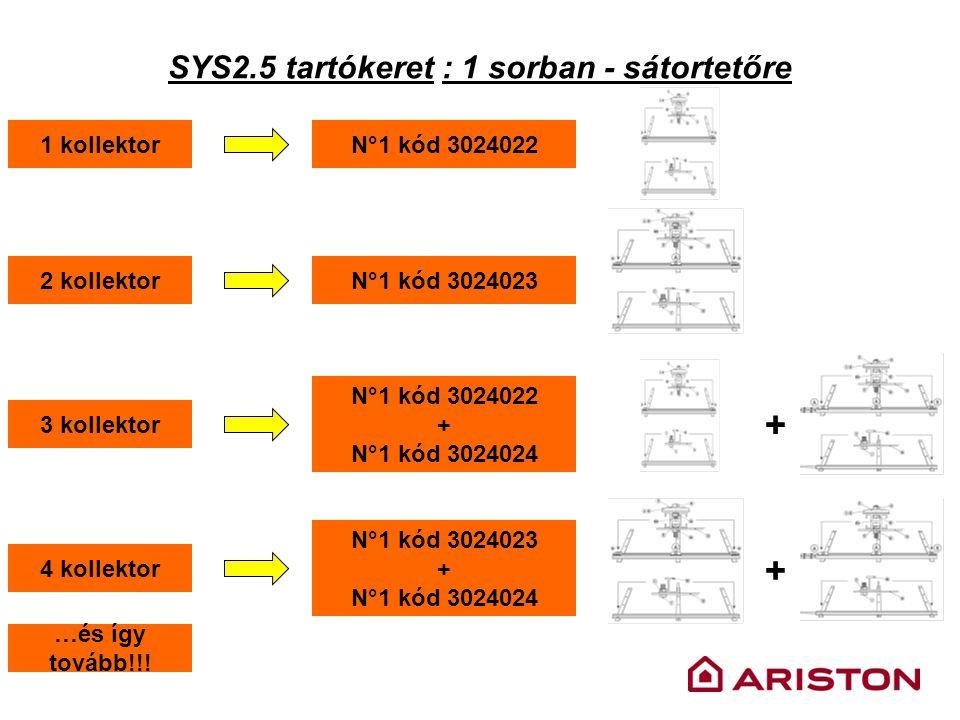 SYS2.5 tartókeret : 1 sorban - sátortetőre 1 kollektorN°1 kód 3024022 2 kollektorN°1 kód 3024023 3 kollektor N°1 kód 3024022 + N°1 kód 3024024 4 kolle