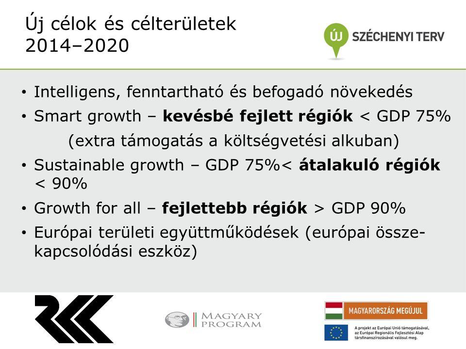 Intelligens, fenntartható és befogadó növekedés Smart growth – kevésbé fejlett régiók < GDP 75% (extra támogatás a költségvetési alkuban) Sustainable growth – GDP 75%< átalakuló régiók < 90% Growth for all – fejlettebb régiók > GDP 90% Európai területi együttműködések (európai össze- kapcsolódási eszköz) Új célok és célterületek 2014–2020