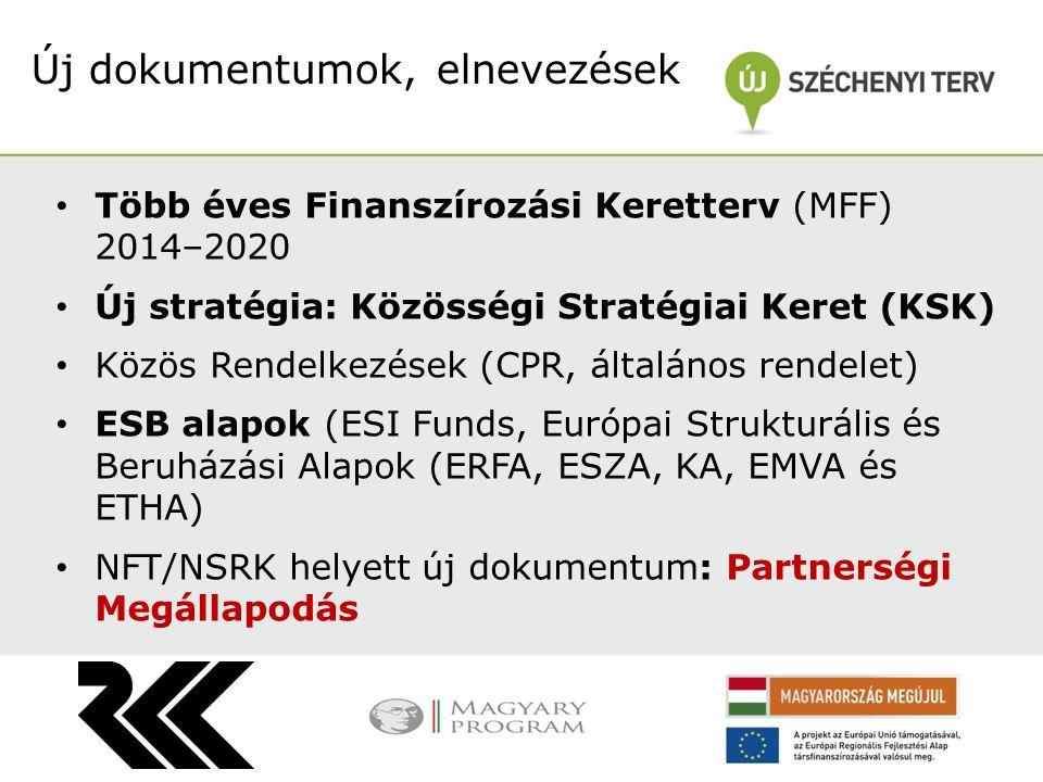 Több éves Finanszírozási Keretterv (MFF) 2014–2020 Új stratégia: Közösségi Stratégiai Keret (KSK) Közös Rendelkezések (CPR, általános rendelet) ESB alapok (ESI Funds, Európai Strukturális és Beruházási Alapok (ERFA, ESZA, KA, EMVA és ETHA) NFT/NSRK helyett új dokumentum: Partnerségi Megállapodás Új dokumentumok, elnevezések