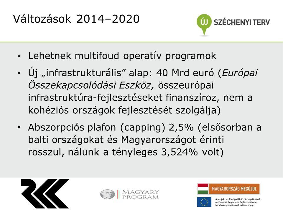 """Lehetnek multifoud operatív programok Új """"infrastrukturális alap: 40 Mrd euró (Európai Összekapcsolódási Eszköz, összeurópai infrastruktúra-fejlesztéseket finanszíroz, nem a kohéziós országok fejlesztését szolgálja) Abszorpciós plafon (capping) 2,5% (elsősorban a balti országokat és Magyarországot érinti rosszul, nálunk a tényleges 3,524% volt) Változások 2014–2020"""