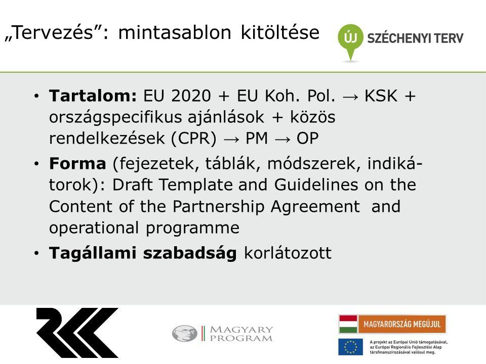 Tartalom: EU 2020 + EU Koh. Pol. → KSK + országspecifikus ajánlások + közös rendelkezések (CPR) → PM → OP Forma (fejezetek, táblák, módszerek, indiká-