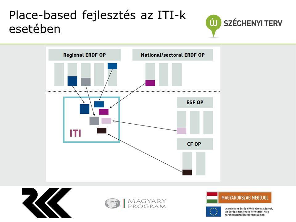 Place-based fejlesztés az ITI-k esetében