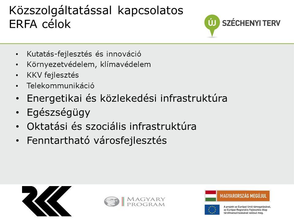Kutatás-fejlesztés és innováció Környezetvédelem, klímavédelem KKV fejlesztés Telekommunikáció Energetikai és közlekedési infrastruktúra Egészségügy O