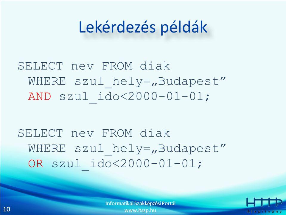 """10 Informatikai Szakképzési Portál www.itszp.hu Lekérdezés példák SELECT nev FROM diak WHERE szul_hely=""""Budapest AND szul_ido<2000-01-01; SELECT nev FROM diak WHERE szul_hely=""""Budapest OR szul_ido<2000-01-01;"""