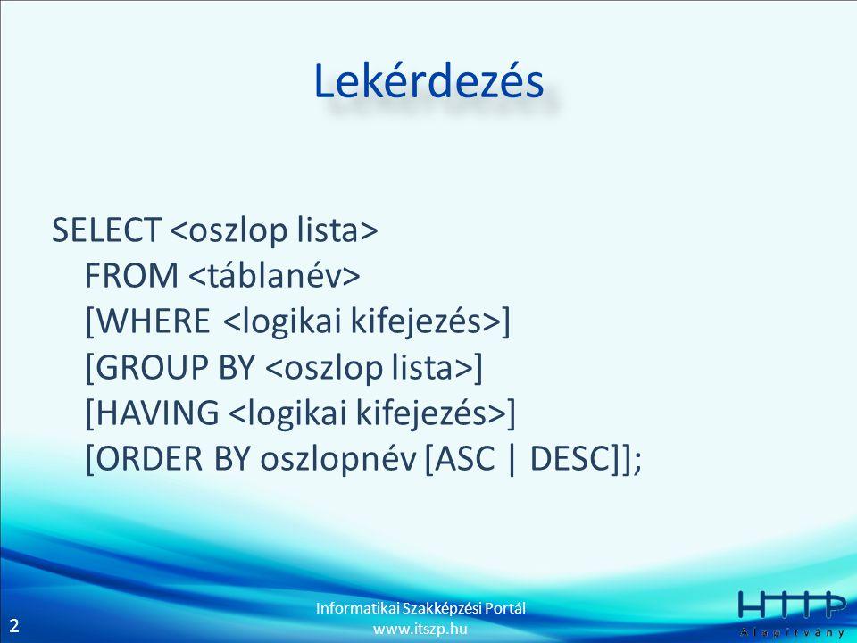 2 Informatikai Szakképzési Portál www.itszp.hu Lekérdezés SELECT FROM [WHERE ] [GROUP BY ] [HAVING ] [ORDER BY oszlopnév [ASC | DESC]];