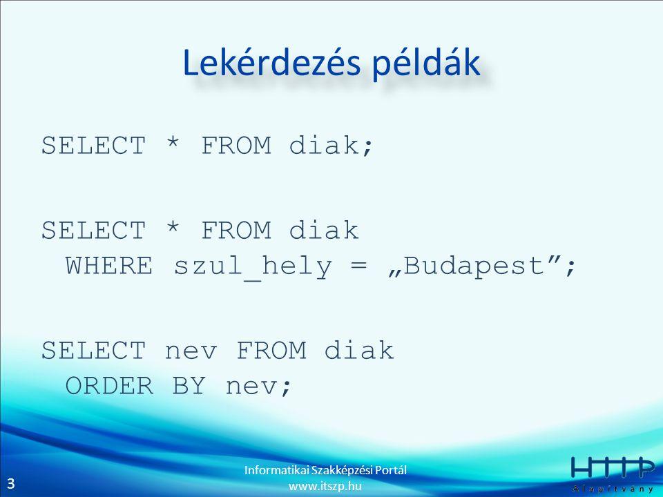 """3 Informatikai Szakképzési Portál www.itszp.hu Lekérdezés példák SELECT * FROM diak; SELECT * FROM diak WHEREszul_hely = """"Budapest ; SELECT nev FROM diak ORDER BY nev;"""