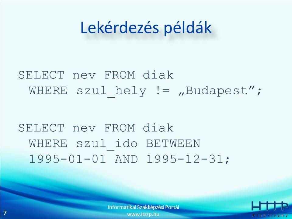 """7 Informatikai Szakképzési Portál www.itszp.hu Lekérdezés példák SELECT nev FROM diak WHEREszul_hely != """"Budapest ; SELECT nev FROM diak WHERE szul_ido BETWEEN 1995-01-01 AND 1995-12-31;"""