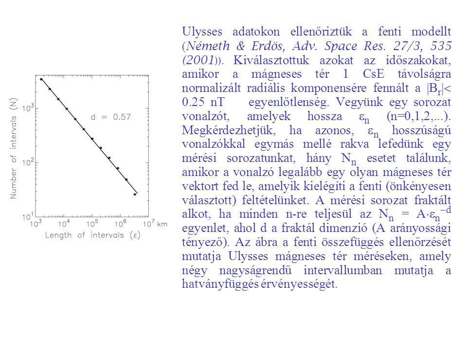 Ulysses adatokon ellenőriztük a fenti modellt ( Németh & Erdös, Adv. Space Res. 27/3, 535 (2001 )). Kiválasztottuk azokat az időszakokat, amikor a mág