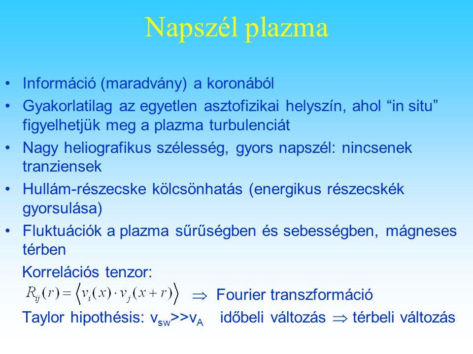 """Napszél plazma Információ (maradvány) a koronából Gyakorlatilag az egyetlen asztofizikai helyszín, ahol """"in situ"""" figyelhetjük meg a plazma turbulenci"""