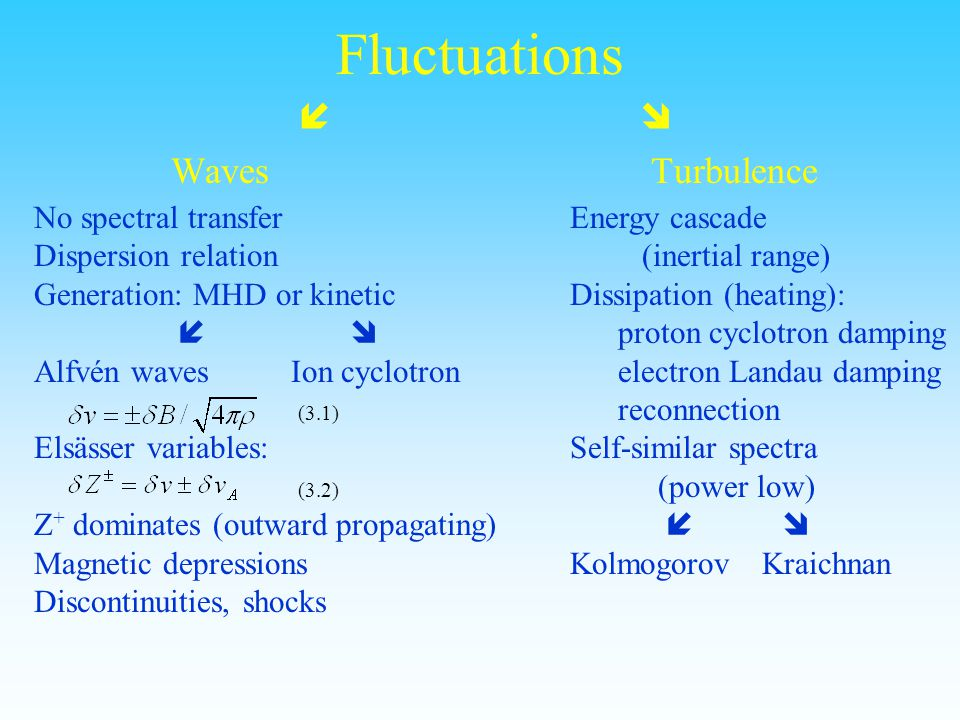 Fluctuations   Waves Turbulence No spectral transfer Dispersion relation Generation: MHD or kinetic   Alfvén waves Ion cyclotron (3.1) Elsässer variables: (3.2) Z + dominates (outward propagating) Magnetic depressions Discontinuities, shocks Energy cascade (inertial range) Dissipation (heating): proton cyclotron damping electron Landau damping reconnection Self-similar spectra (power low)   KolmogorovKraichnan