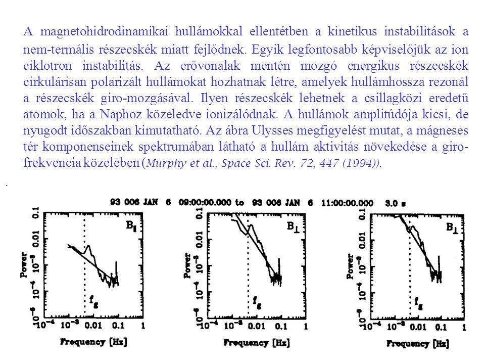 Konklúziók A napszél kitűnő laboratórium a turbulencia tanulmányozására A napszélben aktív turbulencia figyelhető meg (kaszkád folyamat) A fluktuációk spektruma Kolmogorov (nem Kraichnan) A turbulencia inhomogén (intermittens) és anizotróp Idősorok vizsgálata: struktúra függvények, fraktálok