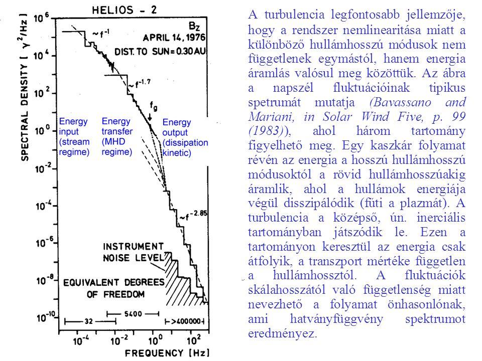 Inertial-range spectrum constant (energy transfer rate/unit mass) Dimension analysis: Physics: Navier-Stokes: Kolmogorov: Kraichnan: (turnover time of vortex) (period of Alfven wave)  = 0  = 5/2  = 3/2  = -1  = 3  = 2 Kolmogorov, Docl.