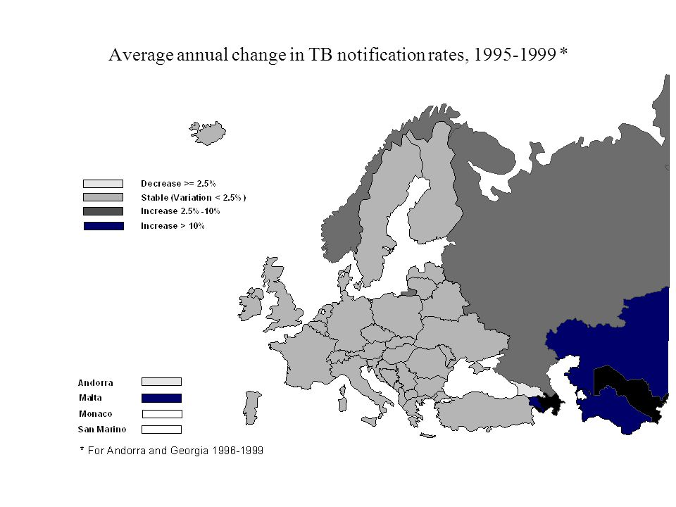 Tuberculosis notification rates per 100 000 population, 1999