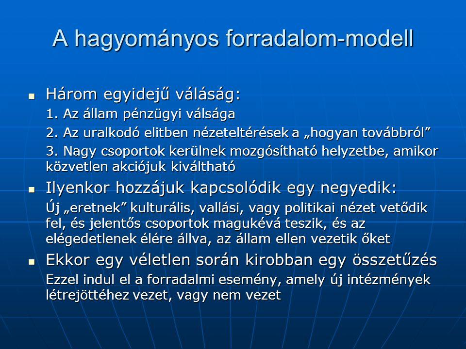A hagyományos forradalom-modell Három egyidejű váláság: Három egyidejű váláság: 1.