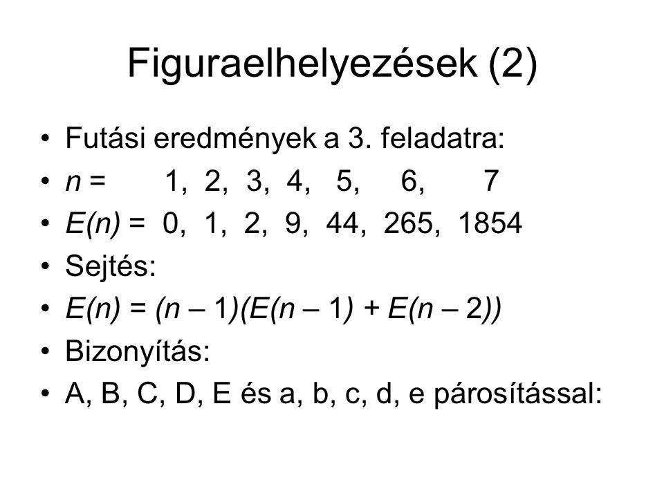 Figuraelhelyezések (2) Futási eredmények a 3. feladatra: n = 1, 2, 3, 4, 5, 6, 7 E(n) = 0, 1, 2, 9, 44, 265, 1854 Sejtés: E(n) = (n – 1)(E(n – 1) + E(