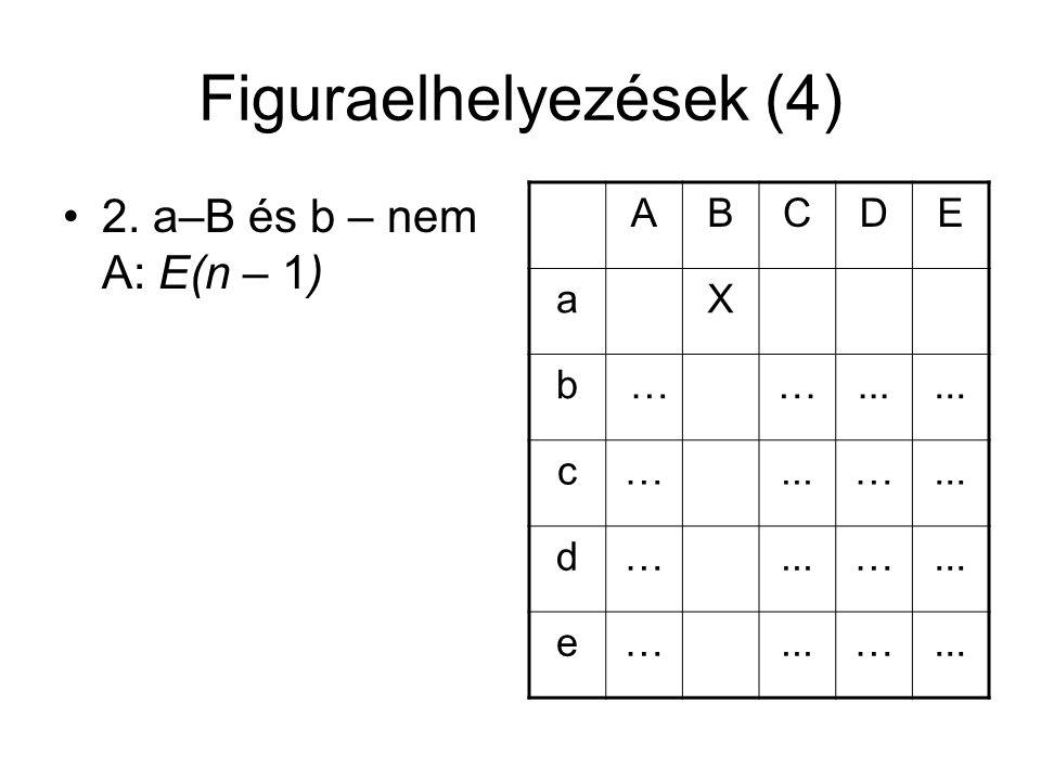 Figuraelhelyezések (4) 2. a–B és b – nem A: E(n – 1) ABCDE aX b ……... c… … d… … e… …
