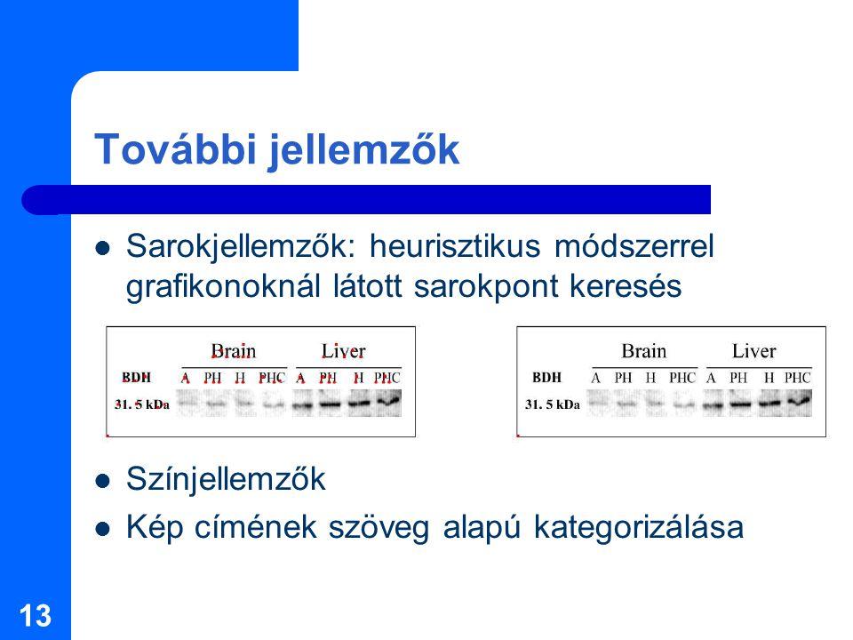 13 További jellemzők Sarokjellemzők: heurisztikus módszerrel grafikonoknál látott sarokpont keresés Színjellemzők Kép címének szöveg alapú kategorizálása
