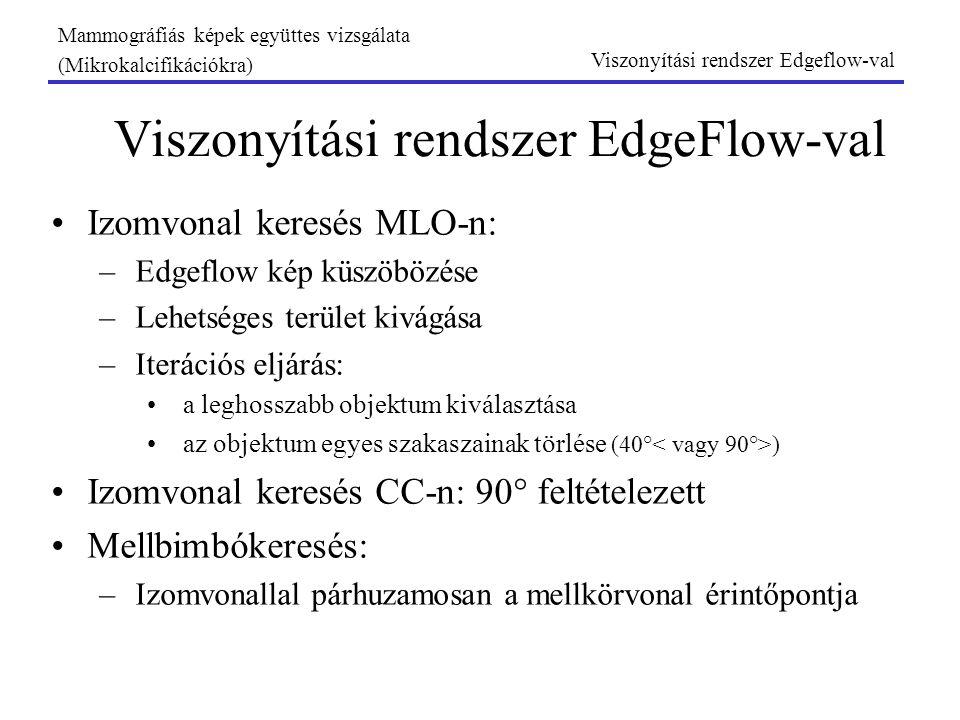 Izomvonal keresés MLO-n: –Edgeflow kép küszöbözése –Lehetséges terület kivágása –Iterációs eljárás: a leghosszabb objektum kiválasztása az objektum eg