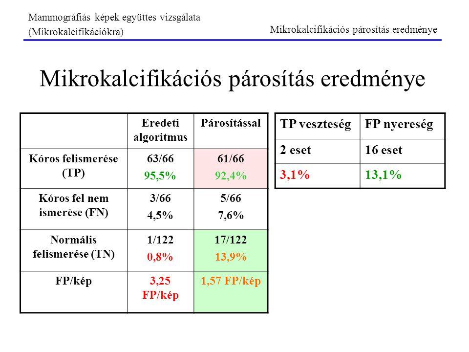Mammográfiás képek együttes vizsgálata (Mikrokalcifikációkra) Mikrokalcifikációs párosítás eredménye Eredeti algoritmus Párosítással Kóros felismerése