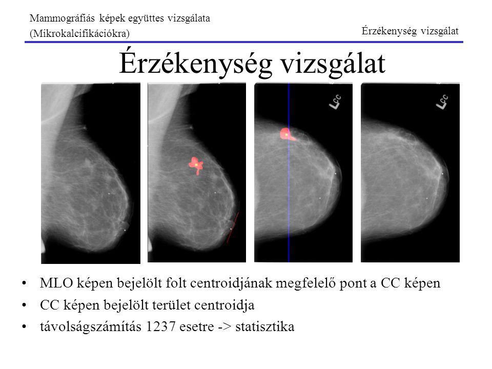 Mammográfiás képek együttes vizsgálata (Mikrokalcifikációkra) Érzékenység vizsgálat MLO képen bejelölt folt centroidjának megfelelő pont a CC képen CC