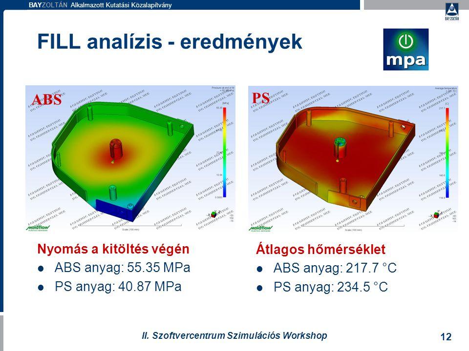BAYZOLTÁN Alkalmazott Kutatási Közalapítvány 12 II. Szoftvercentrum Szimulációs Workshop Nyomás a kitöltés végén ABS anyag: 55.35 MPa PS anyag: 40.87