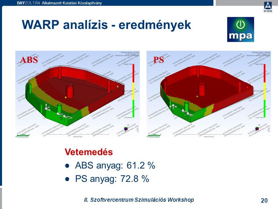 BAYZOLTÁN Alkalmazott Kutatási Közalapítvány 20 II. Szoftvercentrum Szimulációs Workshop ABSPS Vetemedés ABS anyag: 61.2 % PS anyag: 72.8 % WARP analí