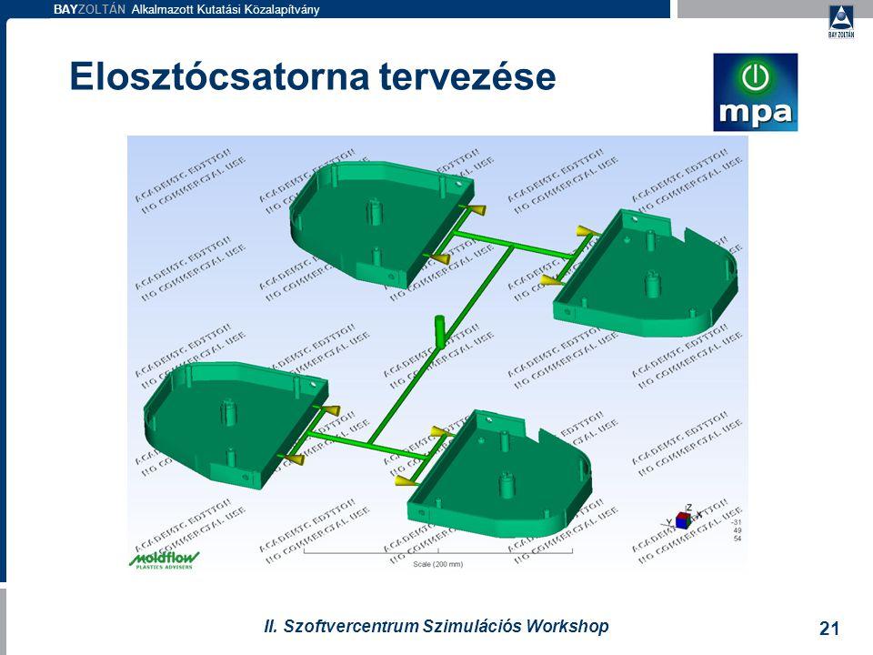 BAYZOLTÁN Alkalmazott Kutatási Közalapítvány 21 II. Szoftvercentrum Szimulációs Workshop Elosztócsatorna tervezése