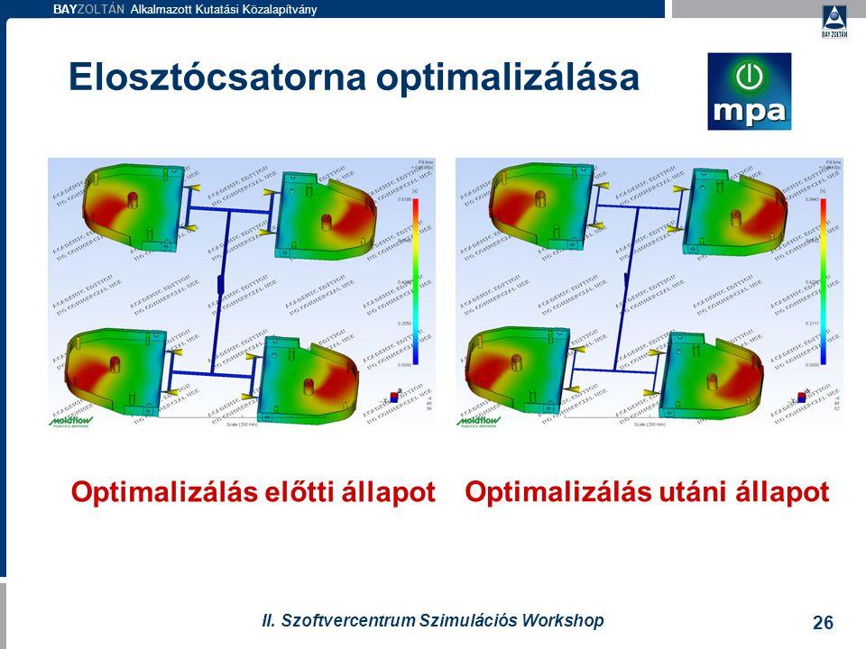 BAYZOLTÁN Alkalmazott Kutatási Közalapítvány 26 II. Szoftvercentrum Szimulációs Workshop Elosztócsatorna optimalizálása Optimalizálás előtti állapot O