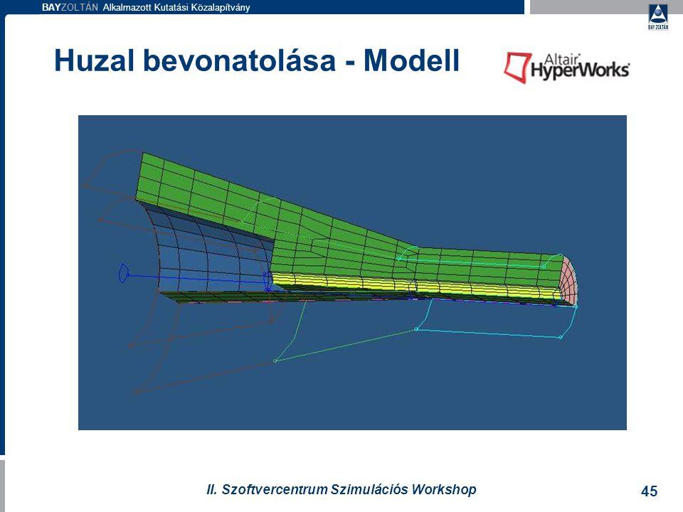 BAYZOLTÁN Alkalmazott Kutatási Közalapítvány 45 II. Szoftvercentrum Szimulációs Workshop Huzal bevonatolása - Modell