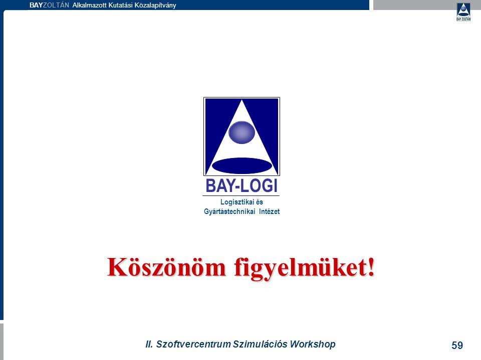 BAYZOLTÁN Alkalmazott Kutatási Közalapítvány 59 II. Szoftvercentrum Szimulációs Workshop BAY-LOGI Logisztikai és Gyártástechnikai Intézet Köszönöm fig