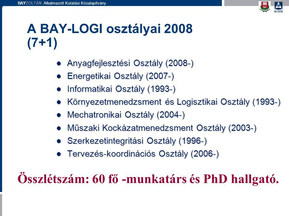 BAYZOLTÁN Alkalmazott Kutatási Közalapítvány. A BAY-LOGI osztályai 2008 (7+1) Anyagfejlesztési Osztály (2008-) Anyagfejlesztési Osztály (2008-) Energe
